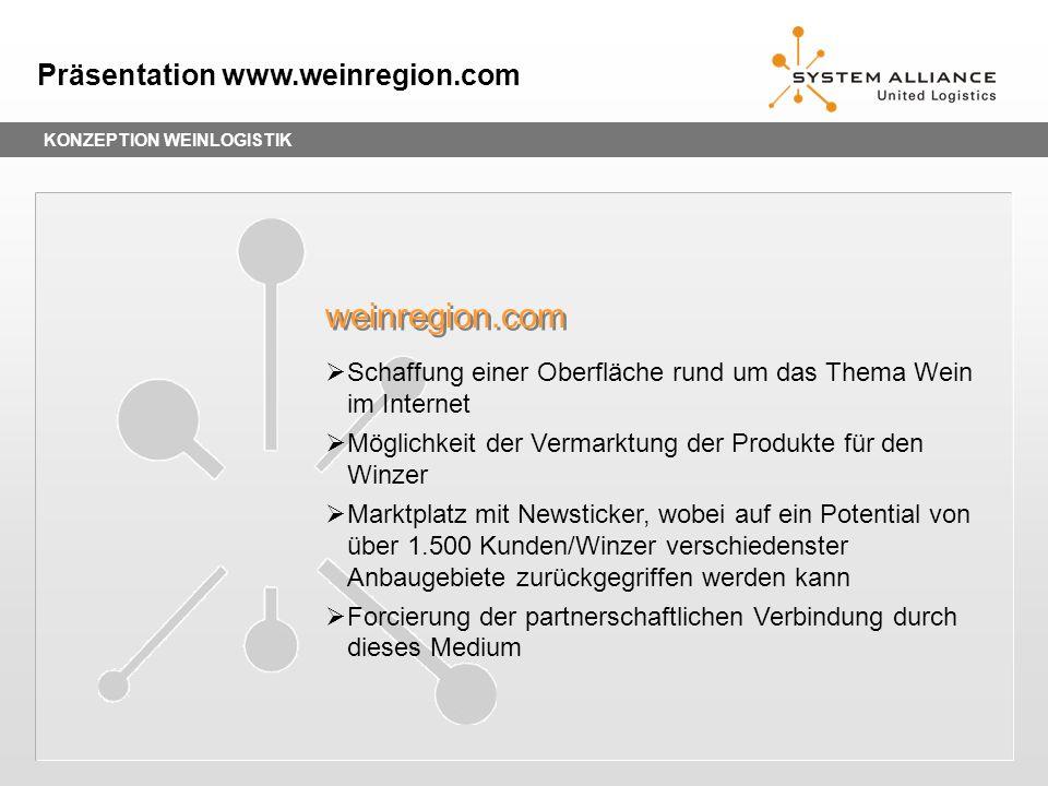 KONZEPTION WEINLOGISTIK Präsentation www.weinregion.com Schaffung einer Oberfläche rund um das Thema Wein im Internet Möglichkeit der Vermarktung der