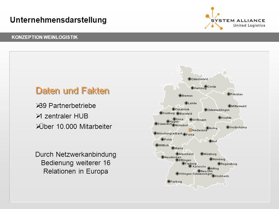 KONZEPTION WEINLOGISTIK Unternehmensdarstellung 39 Partnerbetriebe 1 zentraler HUB Über 10.000 Mitarbeiter Daten und Fakten Durch Netzwerkanbindung Be