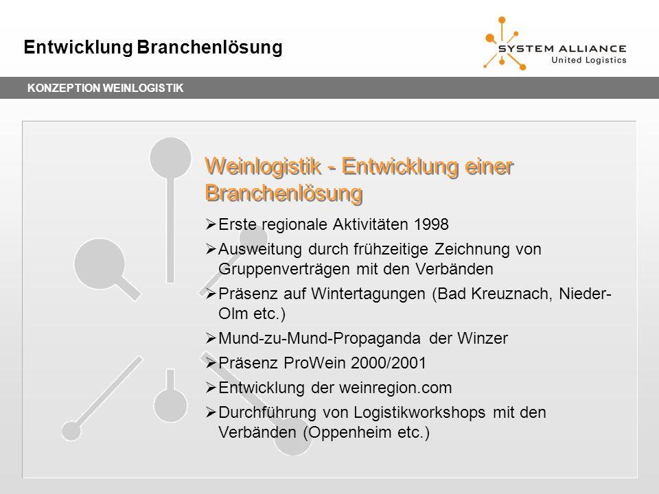 KONZEPTION WEINLOGISTIK Entwicklung Branchenlösung Die deutschen Weinanbaugebiete und unsere Systempartner Rheinhessenwein GWW Frankenwein- Frankenland BWV Rheinland- Nassau MBR Alzey MBR Bernkastel-Wittlich u.