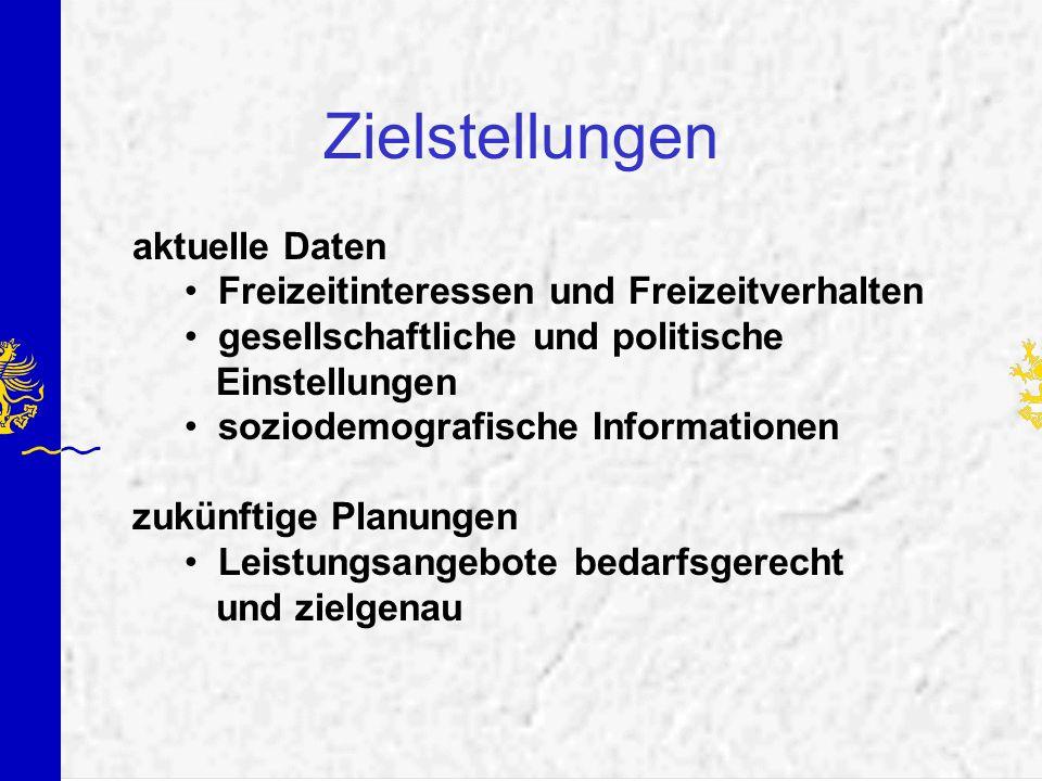 Zielstellungen aktuelle Daten Freizeitinteressen und Freizeitverhalten gesellschaftliche und politische Einstellungen soziodemografische Informationen