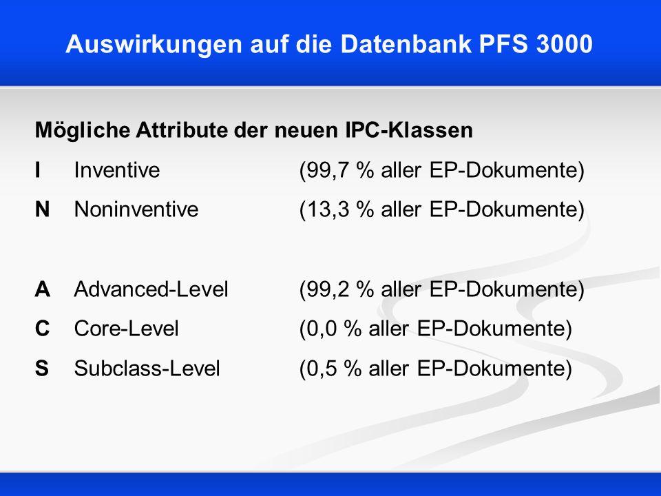 Auswirkungen auf die Datenbank PFS 3000 Mögliche Attribute der neuen IPC-Klassen IInventive(99,7 % aller EP-Dokumente) NNoninventive(13,3 % aller EP-D