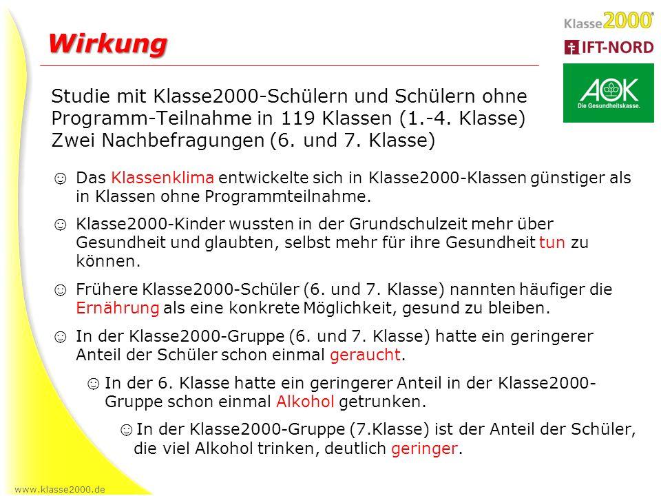 www.klasse2000.de Studie mit Klasse2000-Schülern und Schülern ohne Programm-Teilnahme in 119 Klassen (1.-4. Klasse) Zwei Nachbefragungen (6. und 7. Kl