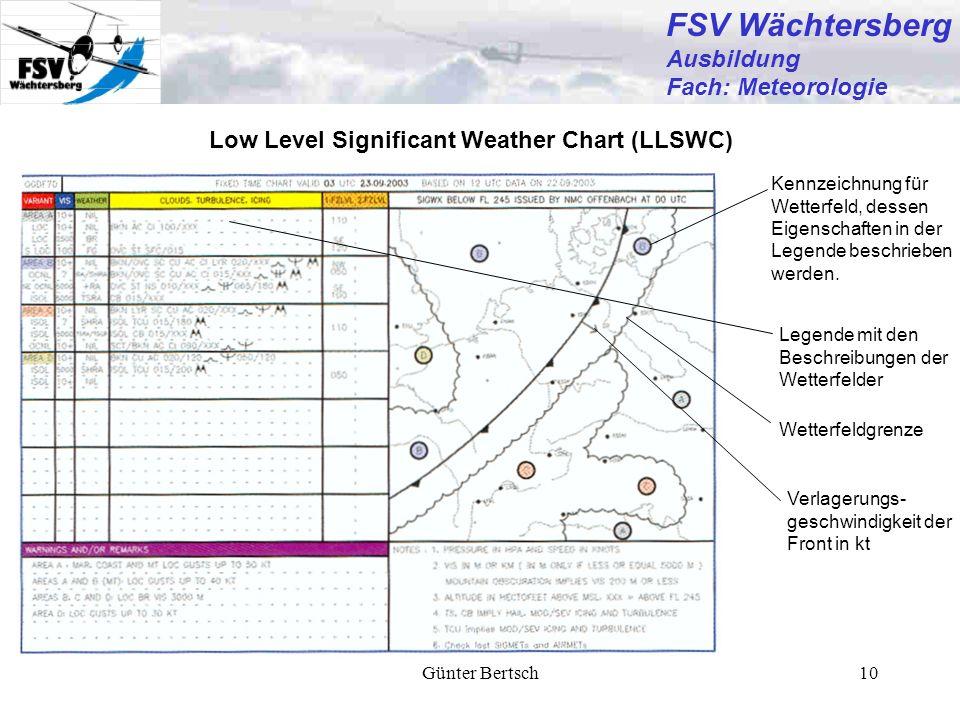 Günter Bertsch10 FSV Wächtersberg Ausbildung Fach: Meteorologie Low Level Significant Weather Chart (LLSWC) Legende mit den Beschreibungen der Wetterf
