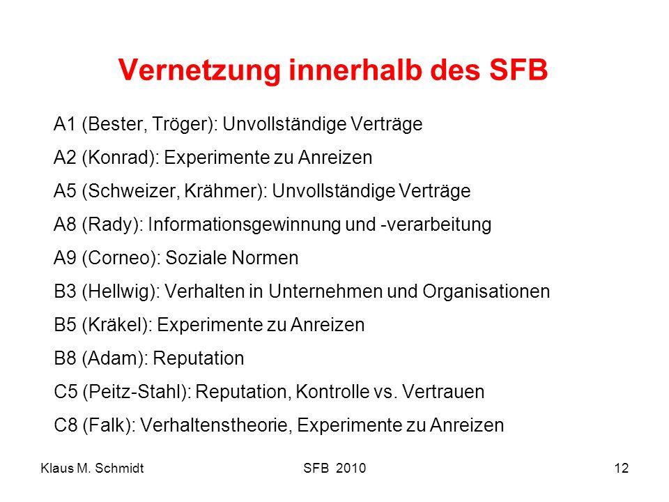 Klaus M. SchmidtSFB 201012 Vernetzung innerhalb des SFB A1 (Bester, Tröger): Unvollständige Verträge A2 (Konrad): Experimente zu Anreizen A5 (Schweize