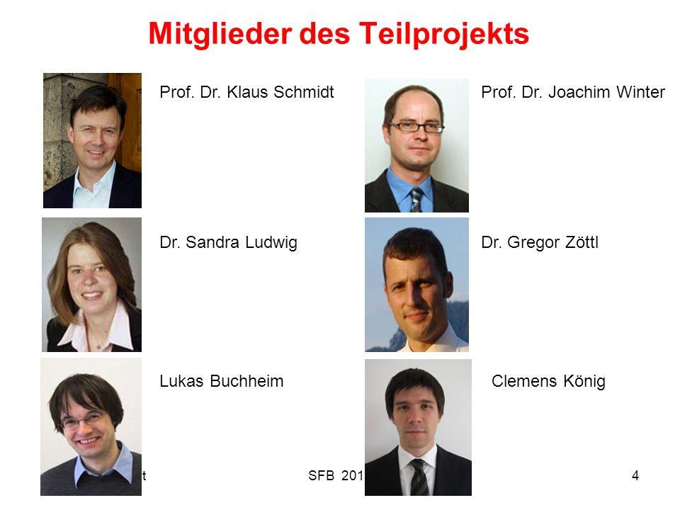 Klaus M. SchmidtSFB 20104 Mitglieder des Teilprojekts Prof. Dr. Klaus SchmidtProf. Dr. Joachim Winter Dr. Sandra Ludwig Lukas Buchheim Dr. Gregor Zött