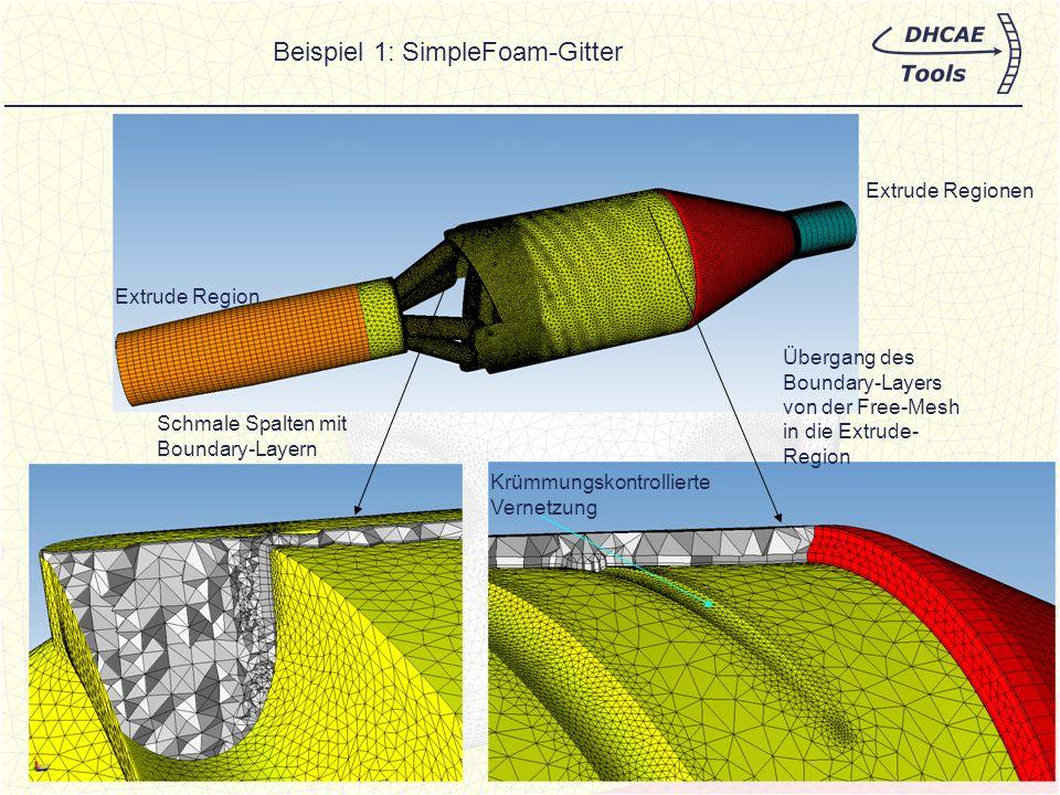 CAD-Model Sliver Face Unterdrückung Gitter Schwierige Umlenksituationen: Alle Flächen mit Boundary-Layern vernetzt Beispiel 1: SimpleFoam-Gitter