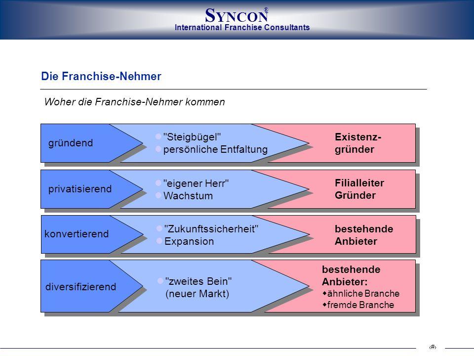 S YNCON ® 2 Die Franchise-Nehmer Woher die Franchise-Nehmer kommen gründend