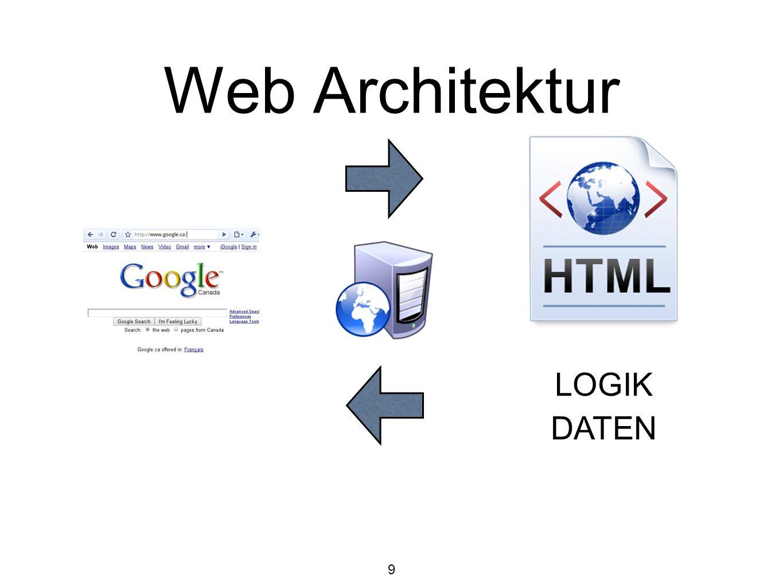 9 Web Architektur DATEN LOGIK
