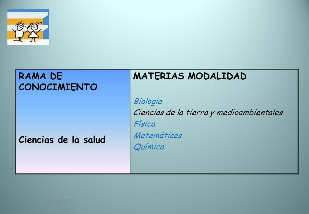 12/11/2013 13 RAMA DE CONOCIMIENTO Ciencias de la salud MATERIAS MODALIDAD Biología Ciencias de la tierra y medioambientales Física Matemáticas Químic