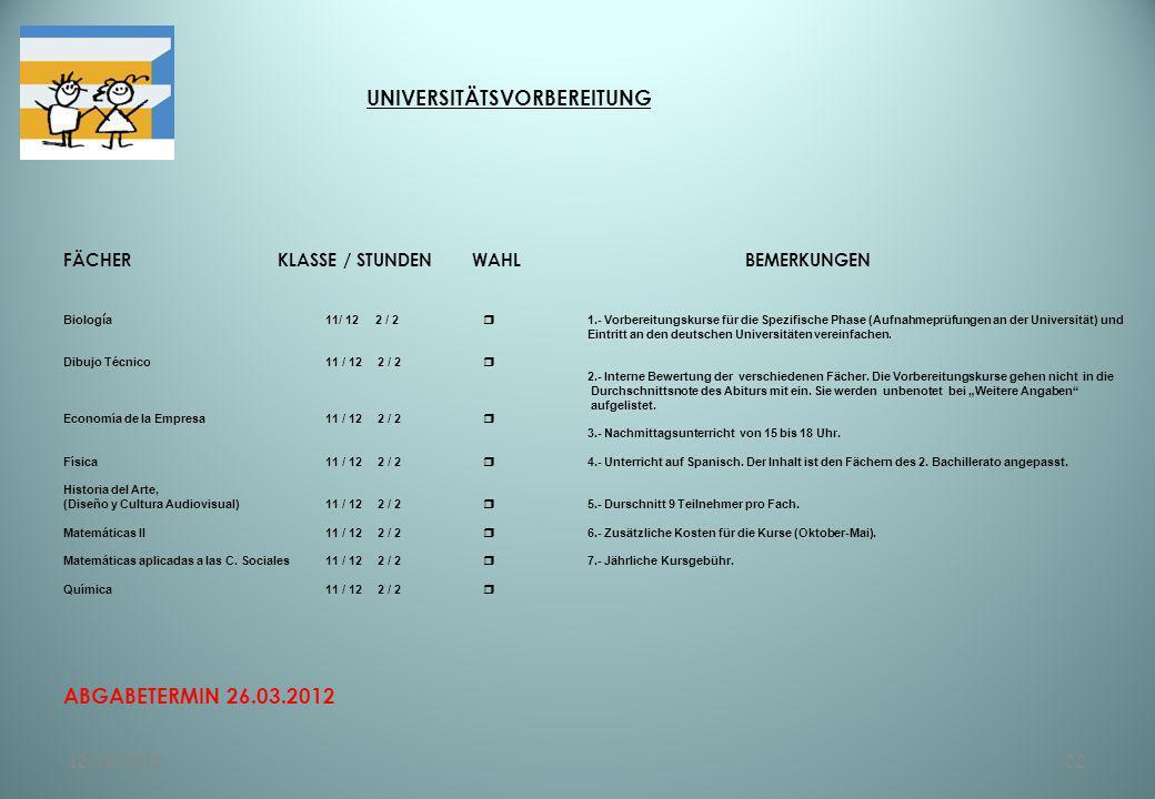 12/11/201322 UNIVERSITÄTSVORBEREITUNG FÄCHER KLASSE / STUNDEN WAHLBEMERKUNGEN Biolog í a11/ 12 2 / 2 1.- Vorbereitungskurse für die Spezifische Phase