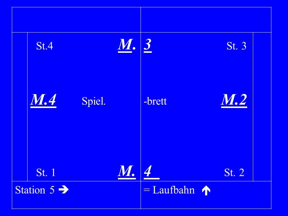 St.4 M. M.4 Spiel. St. 1 M. 3 St. 3 -brett M.2 4 St. 2 Station 5 = Laufbahn