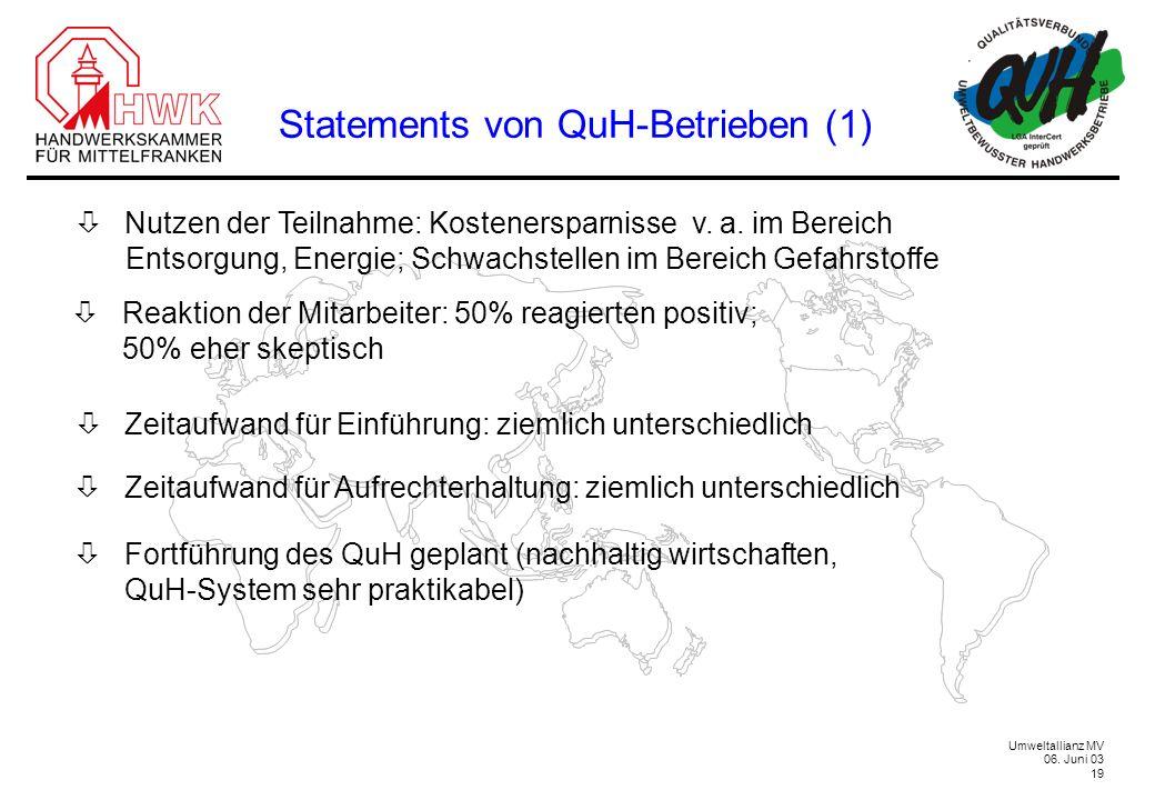 Umweltallianz MV 06. Juni 03 19 Statements von QuH-Betrieben (1) Nutzen der Teilnahme: Kostenersparnisse v. a. im Bereich Entsorgung, Energie; Schwach