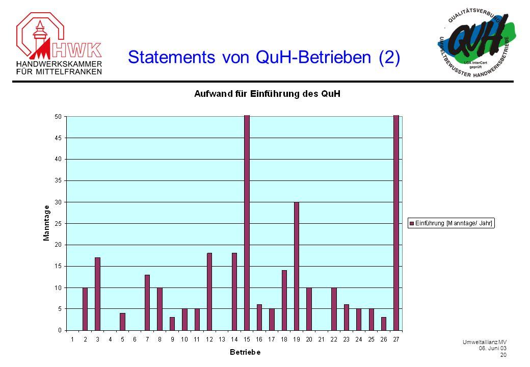 Umweltallianz MV 06. Juni 03 20 Statements von QuH-Betrieben (2)