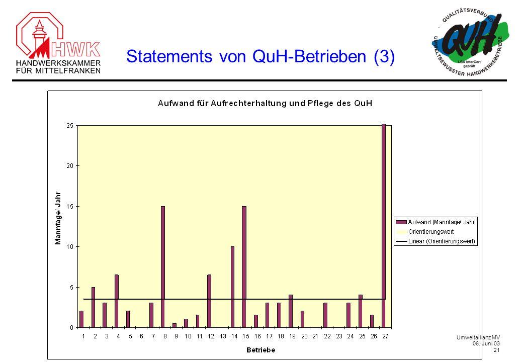 Umweltallianz MV 06. Juni 03 21 Statements von QuH-Betrieben (3)