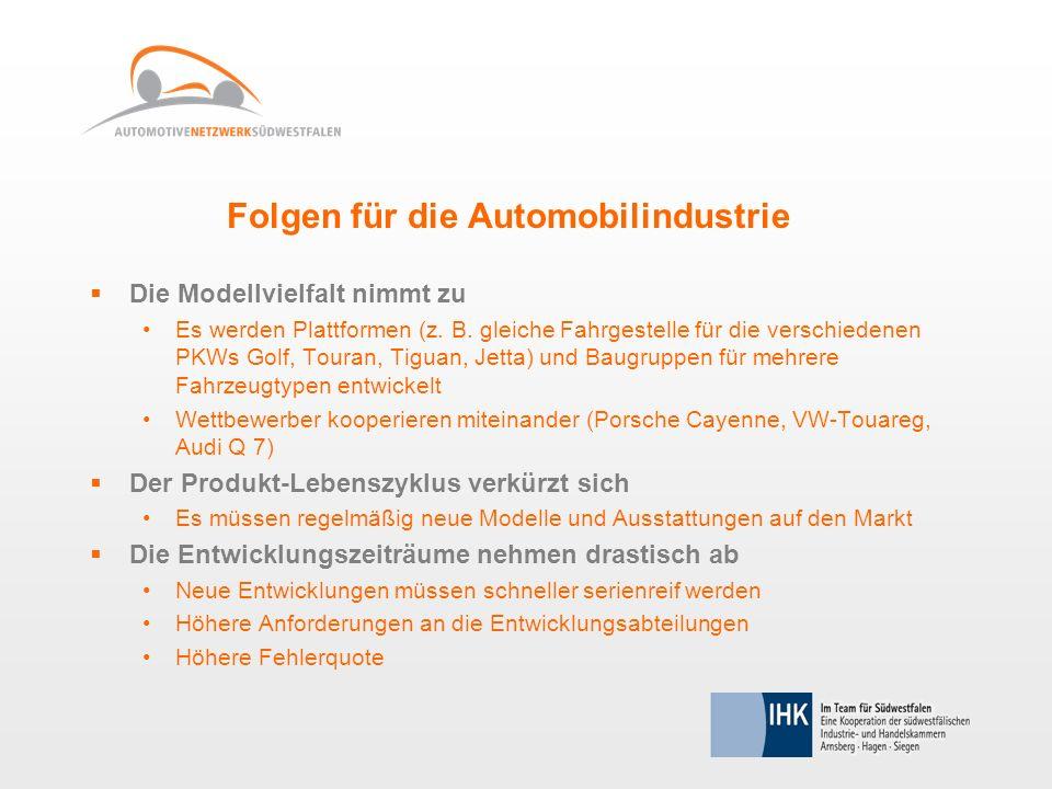 Folgen für die Automobilindustrie Die Modellvielfalt nimmt zu Es werden Plattformen (z. B. gleiche Fahrgestelle für die verschiedenen PKWs Golf, Toura
