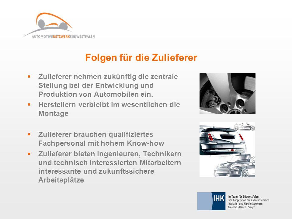 Folgen für die Zulieferer Zulieferer nehmen zukünftig die zentrale Stellung bei der Entwicklung und Produktion von Automobilen ein. Herstellern verble