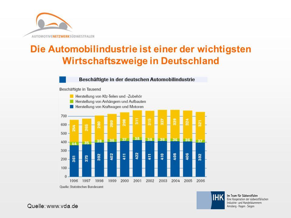 Die Automobilindustrie ist einer der wichtigsten Wirtschaftszweige in Deutschland Quelle: www.vda.de