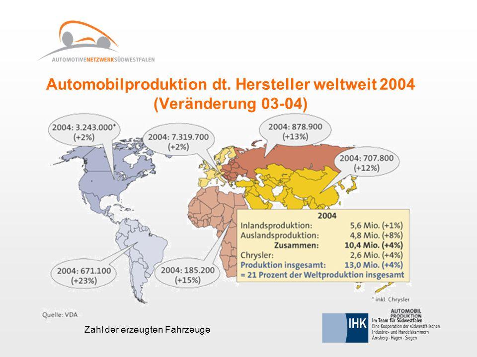 Automobilproduktion dt. Hersteller weltweit 2004 (Veränderung 03-04) Zahl der erzeugten Fahrzeuge