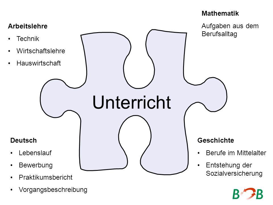 Unterricht Arbeitslehre Technik Wirtschaftslehre Hauswirtschaft Mathematik Aufgaben aus dem Berufsalltag Deutsch Lebenslauf Bewerbung Praktikumsberich