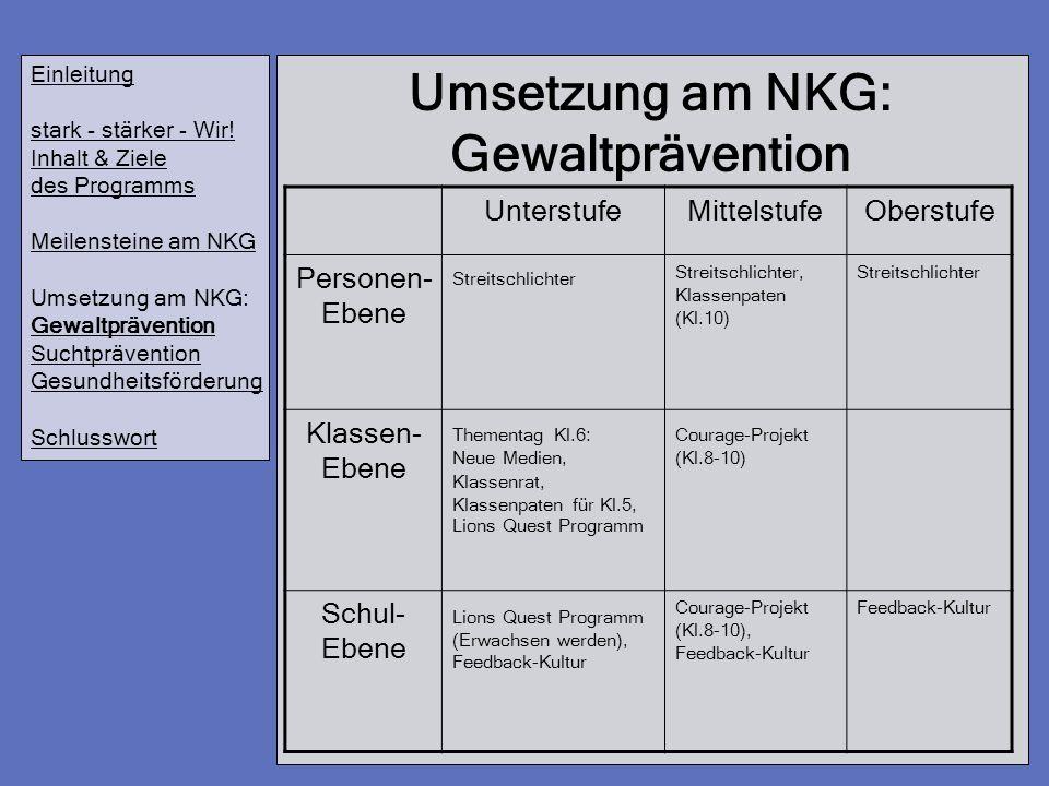 Umsetzung am NKG: Gewaltprävention Einleitung stark - stärker - Wir! Inhalt & Ziele des Programms Meilensteine am NKG Umsetzung am NKG: Gewaltpräventi