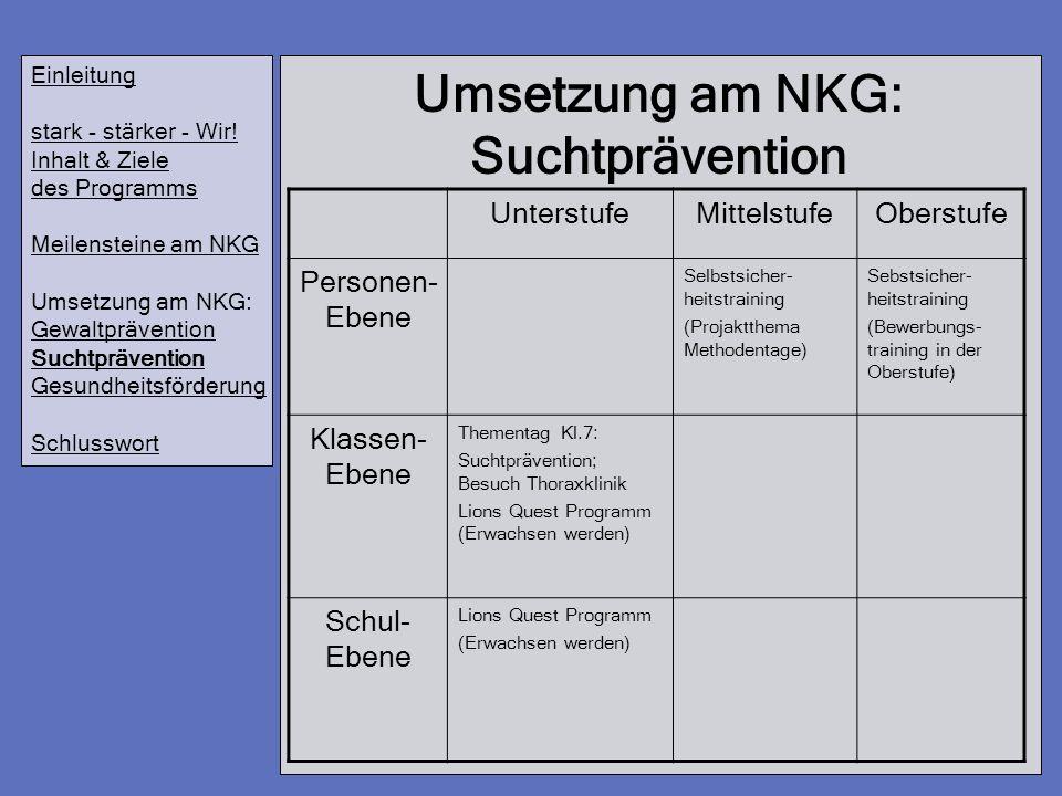 Umsetzung am NKG: Suchtprävention Einleitung stark - stärker - Wir! Inhalt & Ziele des Programms Meilensteine am NKG Umsetzung am NKG: Gewaltpräventio