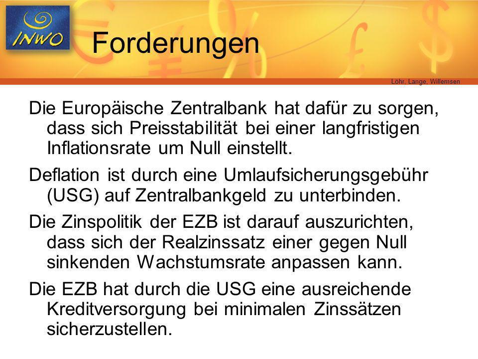 Löhr, Lange, Willemsen Forderungen Die Europäische Zentralbank hat dafür zu sorgen, dass sich Preisstabilität bei einer langfristigen Inflationsrate u