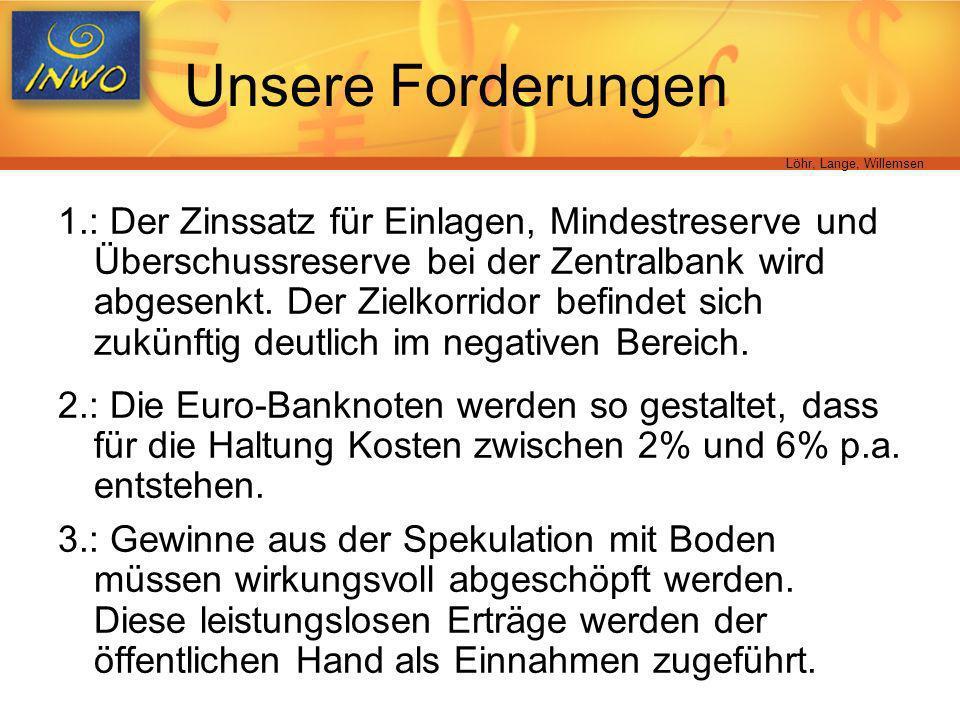 Löhr, Lange, Willemsen Unsere Forderungen 1.: Der Zinssatz für Einlagen, Mindestreserve und Überschussreserve bei der Zentralbank wird abgesenkt. Der