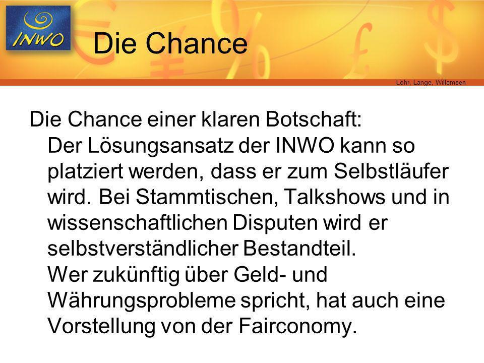 Löhr, Lange, Willemsen Die Chance Die Chance einer klaren Botschaft: Der Lösungsansatz der INWO kann so platziert werden, dass er zum Selbstläufer wir