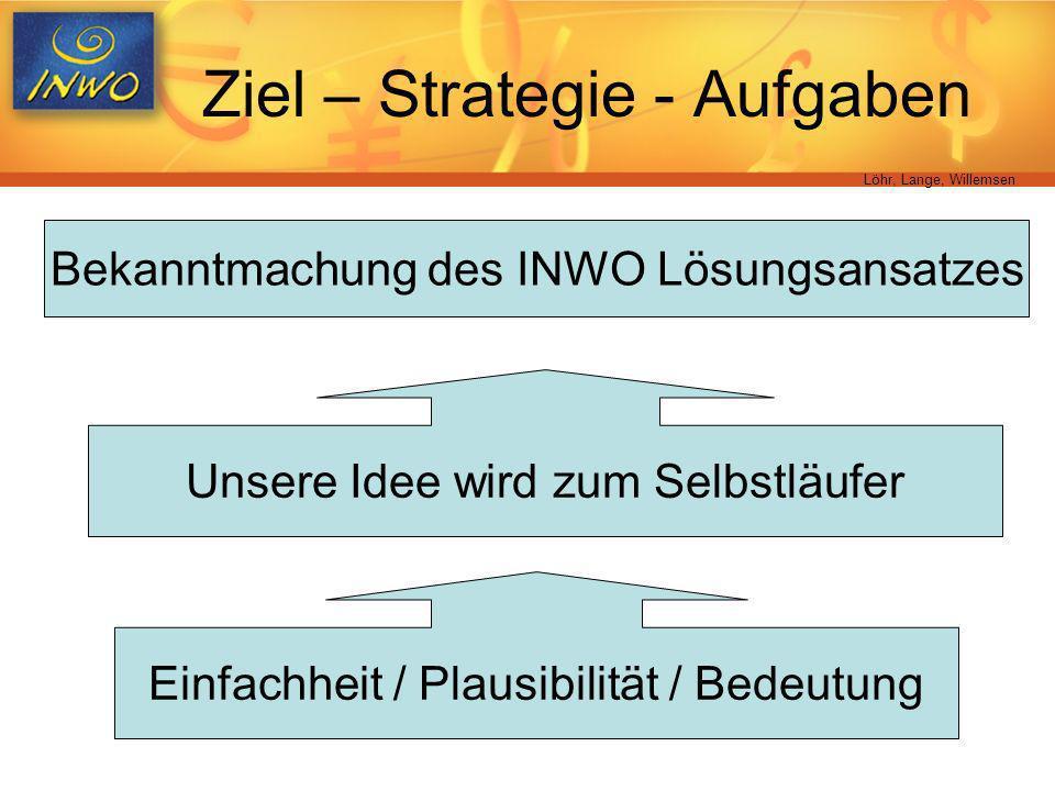 Löhr, Lange, Willemsen Ziel – Strategie - Aufgaben Bekanntmachung des INWO Lösungsansatzes Unsere Idee wird zum Selbstläufer Einfachheit / Plausibilit