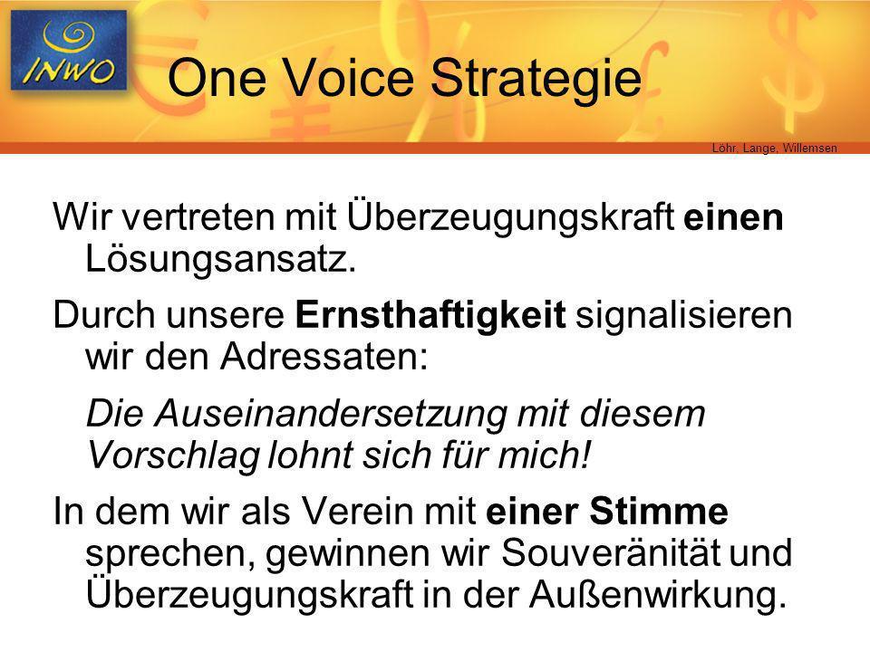 Löhr, Lange, Willemsen One Voice Strategie Wir vertreten mit Überzeugungskraft einen Lösungsansatz. Durch unsere Ernsthaftigkeit signalisieren wir den