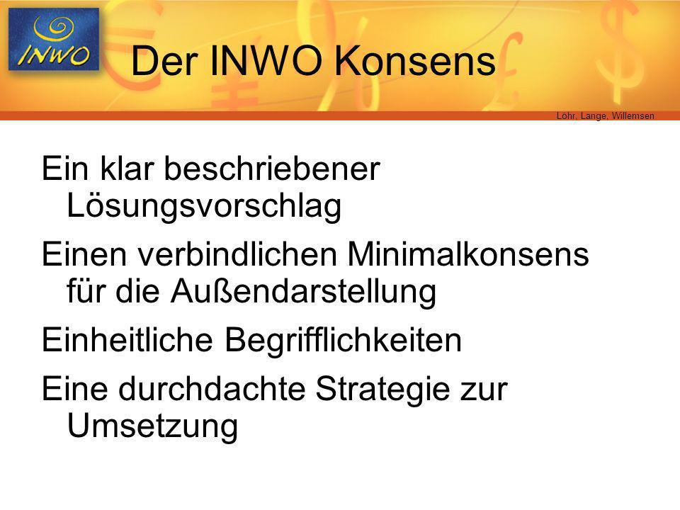 Löhr, Lange, Willemsen Der INWO Konsens Ein klar beschriebener Lösungsvorschlag Einen verbindlichen Minimalkonsens für die Außendarstellung Einheitlic