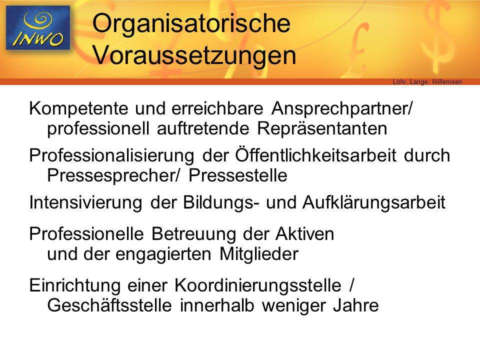 Löhr, Lange, Willemsen Organisatorische Voraussetzungen Kompetente und erreichbare Ansprechpartner/ professionell auftretende Repräsentanten Professio