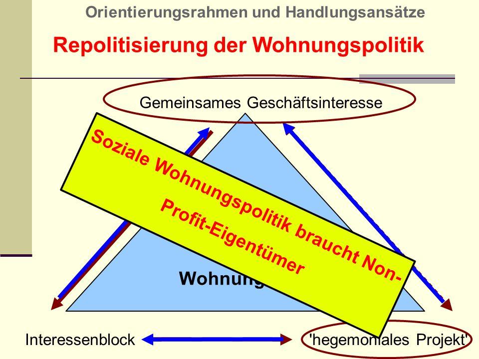 Repolitisierung der Wohnungspolitik Orientierungsrahmen und Handlungsansätze Wohnungspolitik Gemeinsames Geschäftsinteresse Interessenblock 'hegemonia