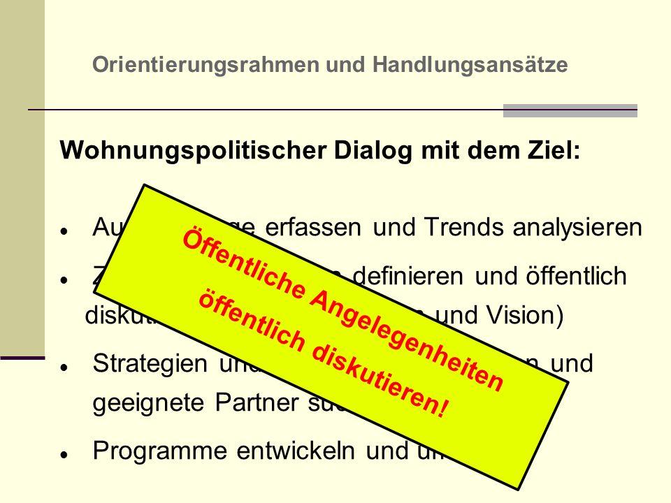 Orientierungsrahmen und Handlungsansätze Wohnungspolitischer Dialog mit dem Ziel: Ausgangslage erfassen und Trends analysieren Ziele und Zielgruppen d