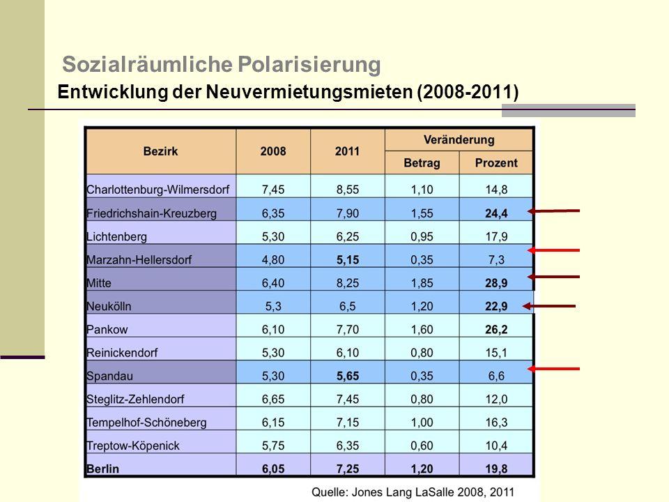 Sozialräumliche Polarisierung Entwicklung der Neuvermietungsmieten (2008-2011)