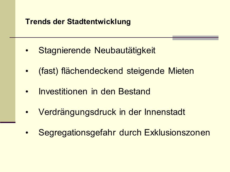 Trends der Stadtentwicklung Stagnierende Neubautätigkeit (fast) flächendeckend steigende Mieten Investitionen in den Bestand Verdrängungsdruck in der