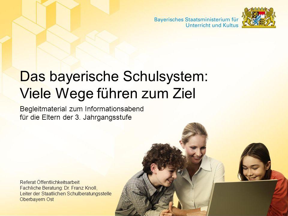 Referat Öffentlichkeitsarbeit Fachliche Beratung: Dr. Franz Knoll, Leiter der Staatlichen Schulberatungsstelle Oberbayern Ost Das bayerische Schulsyst
