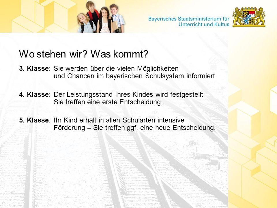 Wo stehen wir? Was kommt? 3. Klasse:Sie werden über die vielen Möglichkeiten und Chancen im bayerischen Schulsystem informiert. 4. Klasse:Der Leistung