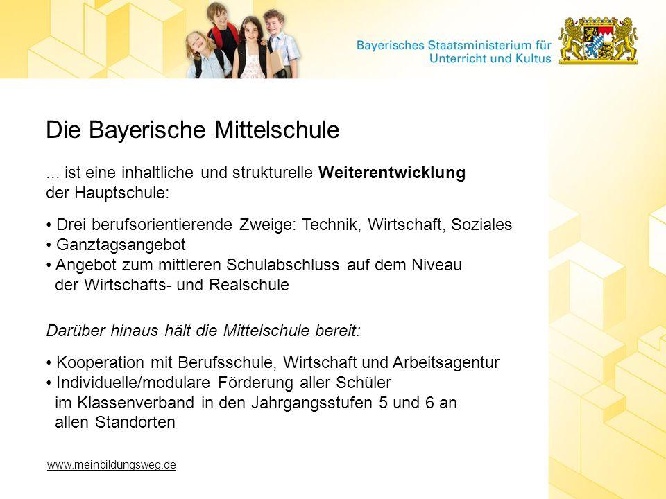 Die Bayerische Mittelschule... ist eine inhaltliche und strukturelle Weiterentwicklung der Hauptschule: Drei berufsorientierende Zweige: Technik, Wirt