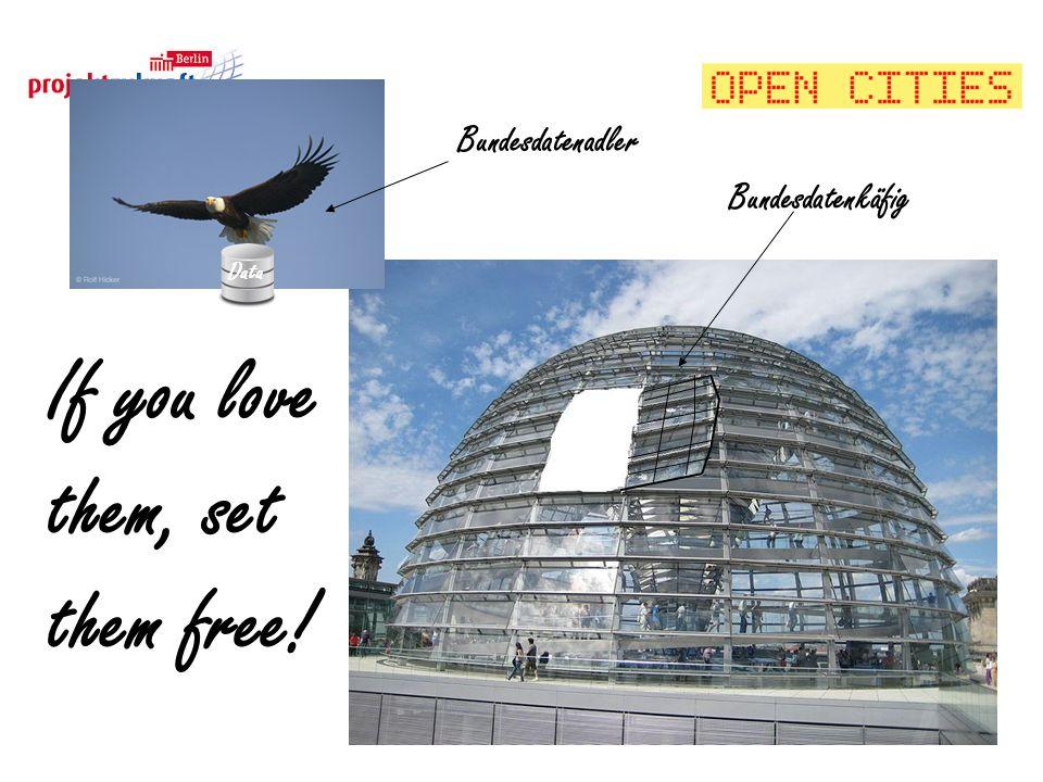 If you love them, set them free! Bundesdatenadler Data Bundesdatenkäfig