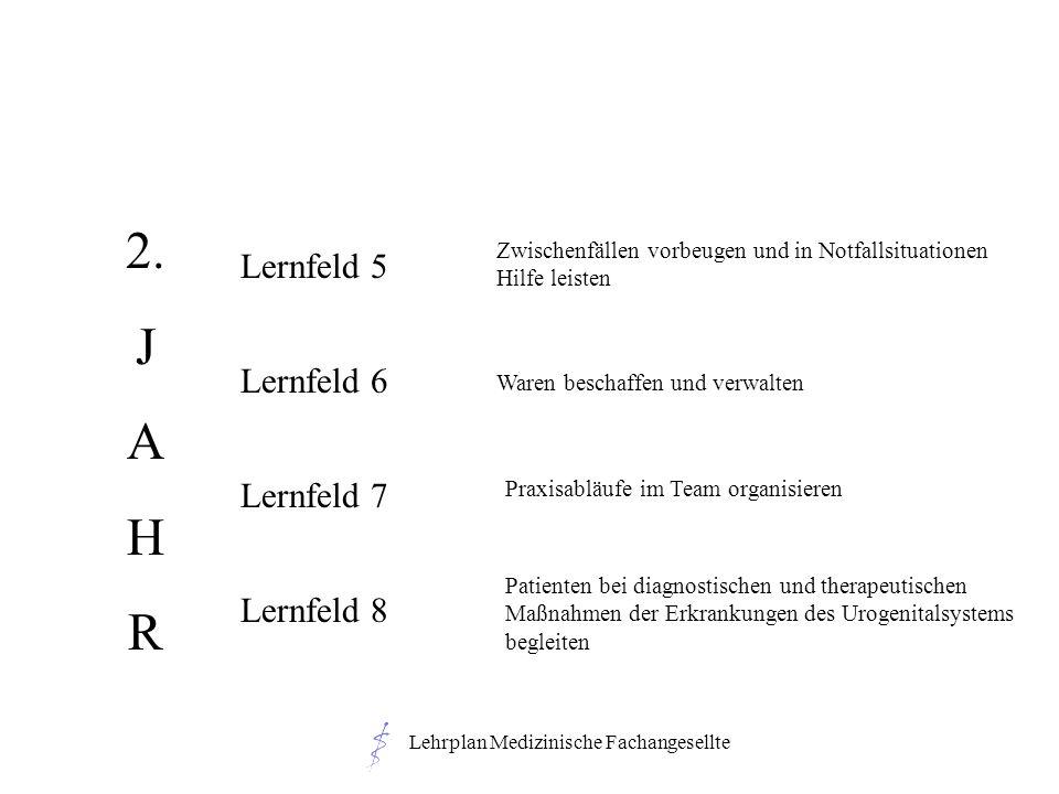 Lehrplan Medizinische Fachangesellte 2. J A H R Lernfeld 7 Lernfeld 8 Zwischenfällen vorbeugen und in Notfallsituationen Hilfe leisten Patienten bei d