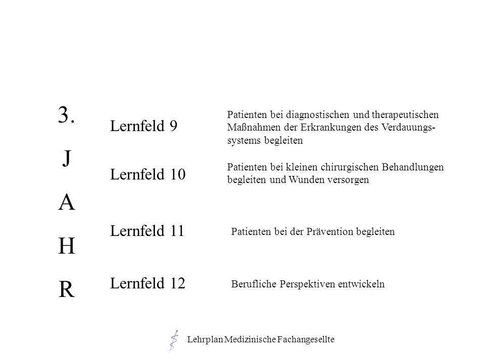 Lehrplan Medizinische Fachangesellte 3. J A H R Lernfeld 10 Lernfeld 11 Lernfeld 12 Patienten bei diagnostischen und therapeutischen Maßnahmen der Erk
