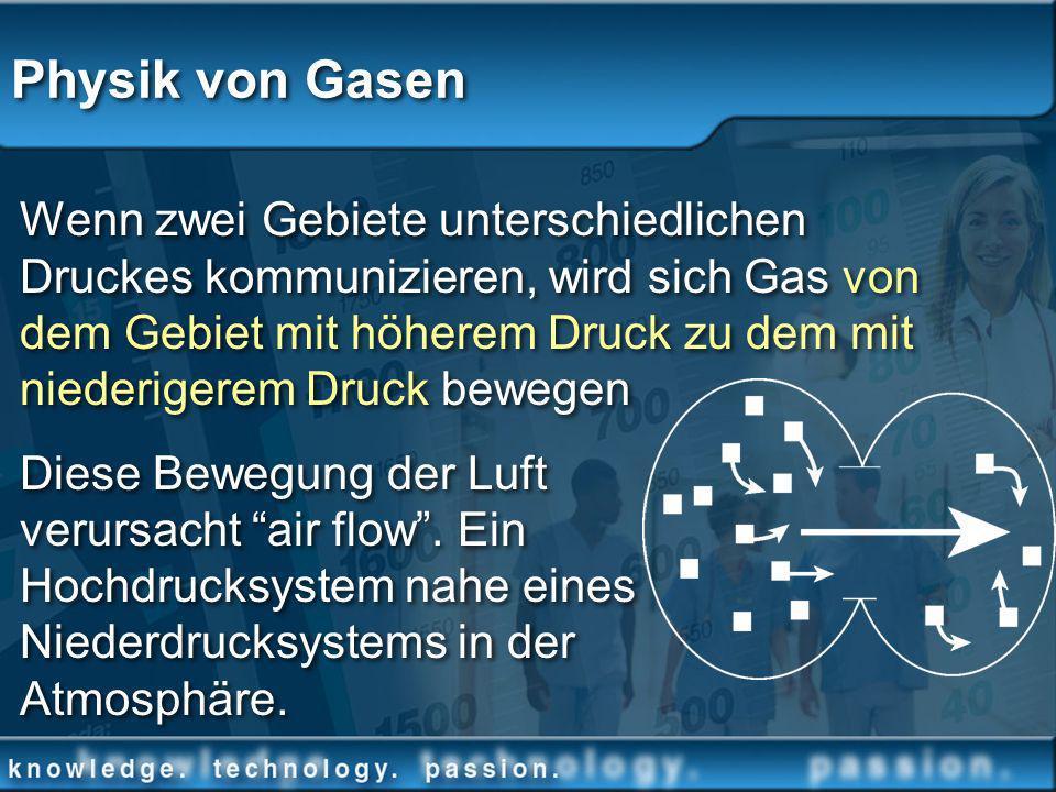 Physik von Gasen Wenn zwei Gebiete unterschiedlichen Druckes kommunizieren, wird sich Gas von dem Gebiet mit höherem Druck zu dem mit niederigerem Dru