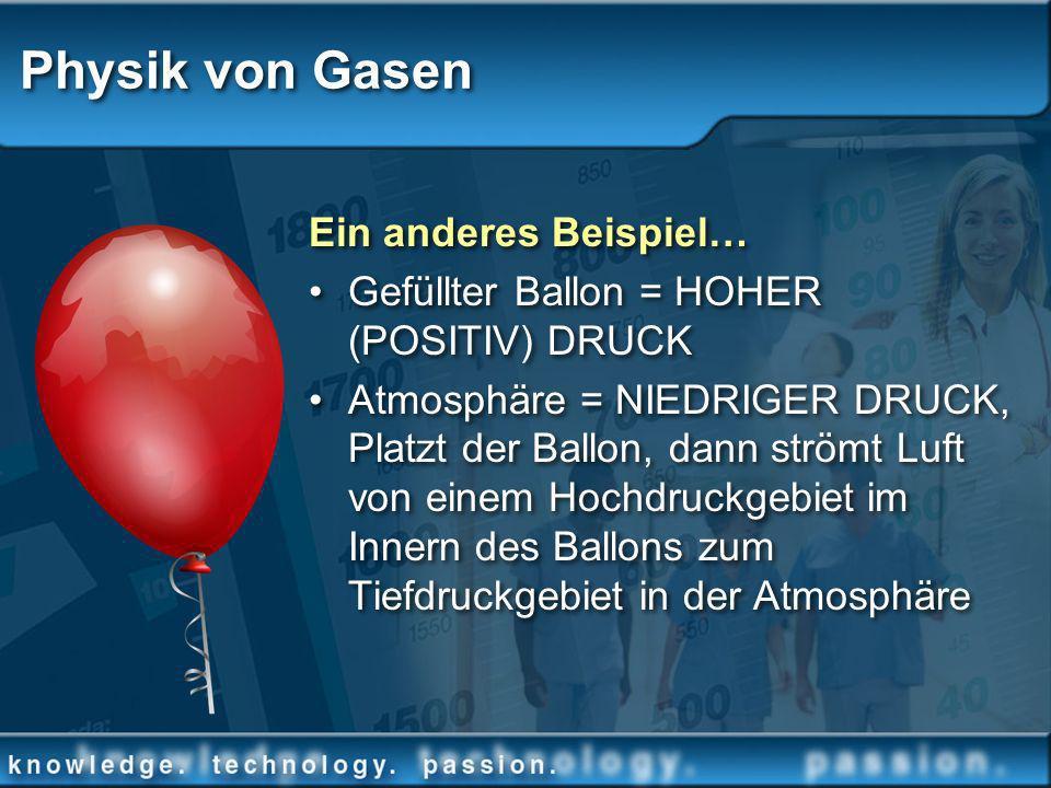 Physik von Gasen Ein anderes Beispiel… Gefüllter Ballon = HOHER (POSITIV) DRUCK Atmosphäre = NIEDRIGER DRUCK, Platzt der Ballon, dann strömt Luft von