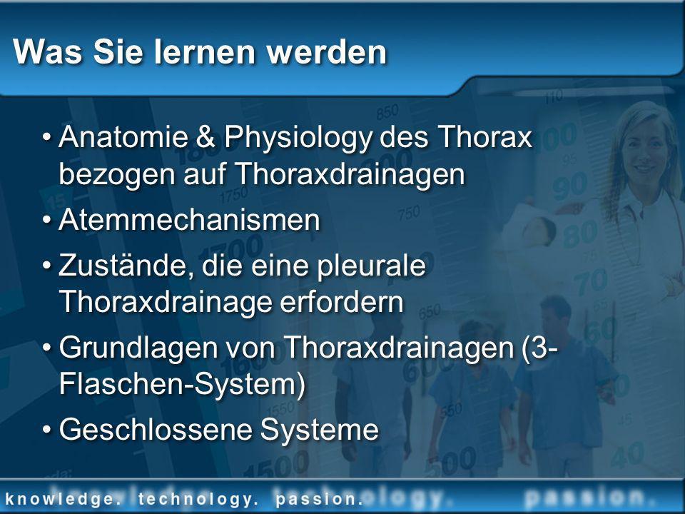 Was Sie lernen werden Anatomie & Physiology des Thorax bezogen auf Thoraxdrainagen Atemmechanismen Zustände, die eine pleurale Thoraxdrainage erforder