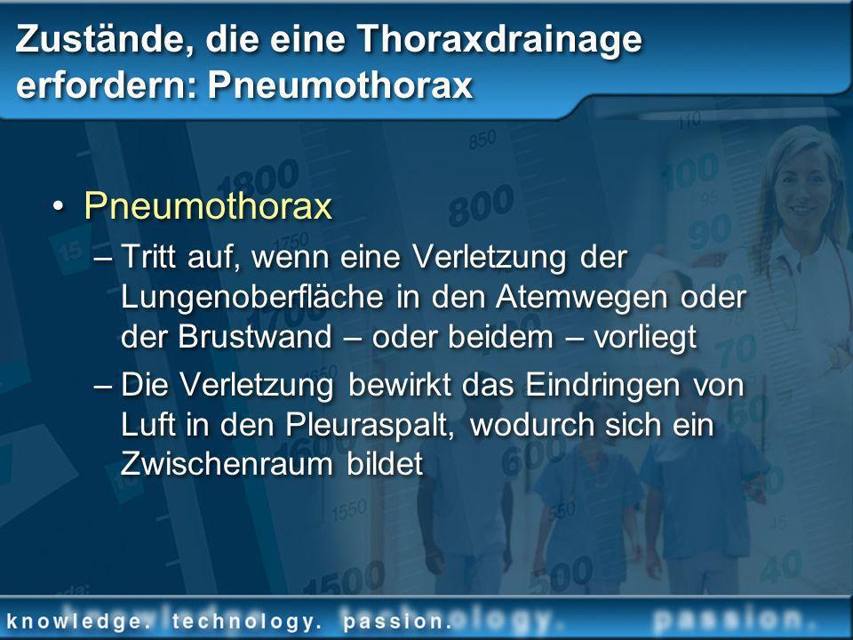 Zustände, die eine Thoraxdrainage erfordern: Pneumothorax Pneumothorax –Tritt auf, wenn eine Verletzung der Lungenoberfläche in den Atemwegen oder der