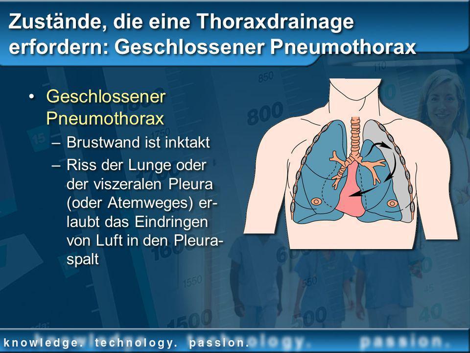 Zustände, die eine Thoraxdrainage erfordern: Geschlossener Pneumothorax Geschlossener Pneumothorax –Brustwand ist inktakt –Riss der Lunge oder der vis