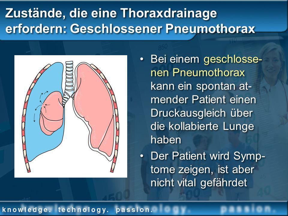 Zustände, die eine Thoraxdrainage erfordern: Geschlossener Pneumothorax Bei einem geschlosse- nen Pneumothorax kann ein spontan at- mender Patient ein