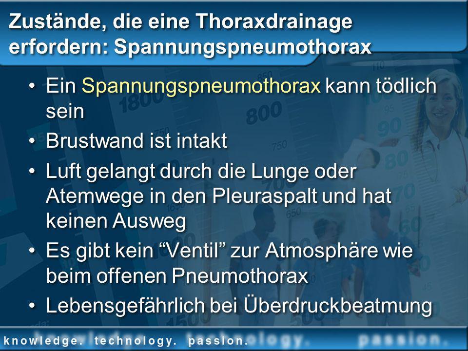 Zustände, die eine Thoraxdrainage erfordern: Spannungspneumothorax Ein Spannungspneumothorax kann tödlich sein Brustwand ist intakt Luft gelangt durch