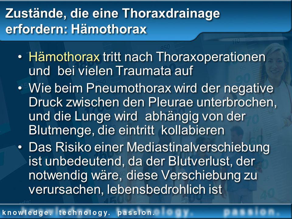 Zustände, die eine Thoraxdrainage erfordern: Hämothorax Hämothorax tritt nach Thoraxoperationen und bei vielen Traumata auf Wie beim Pneumothorax wird